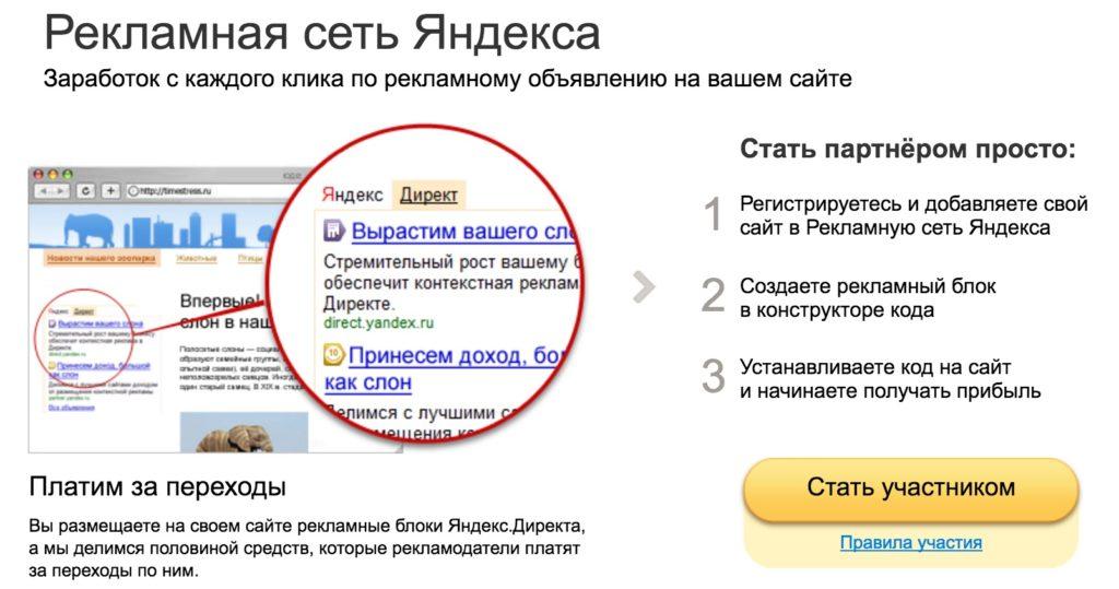 РСЯ Яндекса