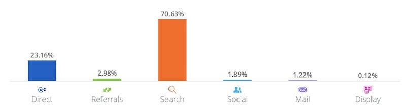 статистика сайта Babyblog.ru