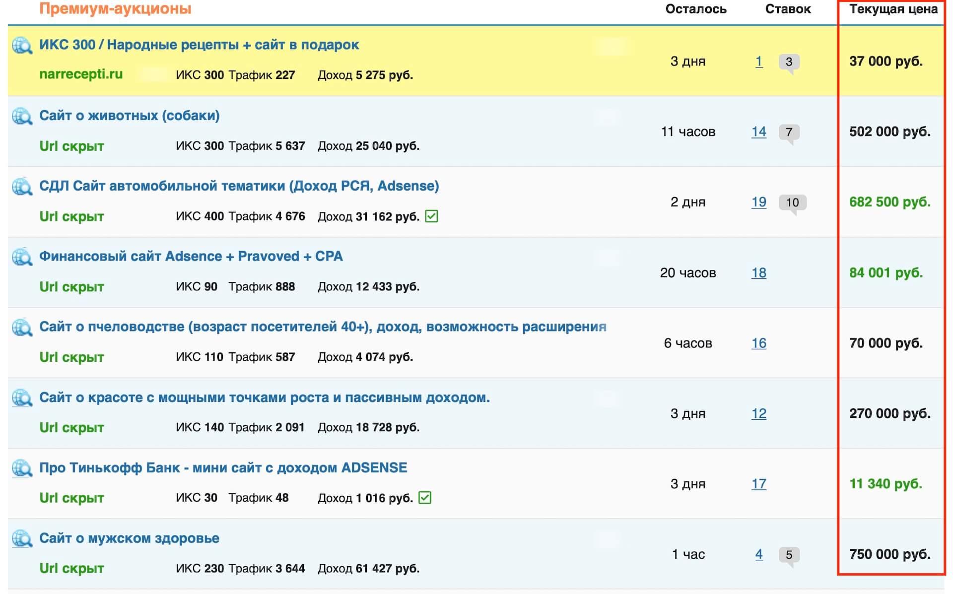 биржа сайтов на продажу