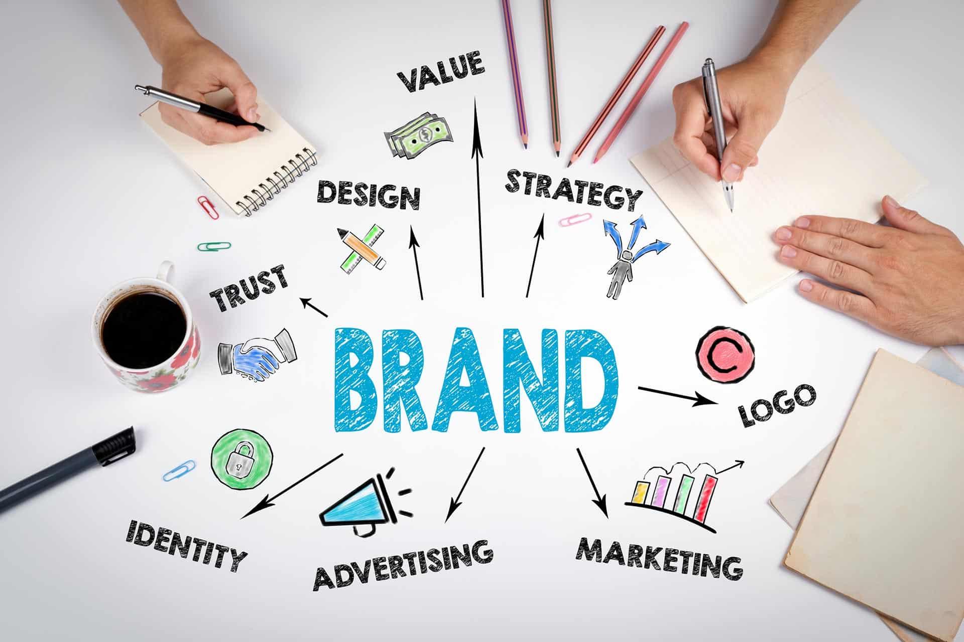 дизайн в маркетинге
