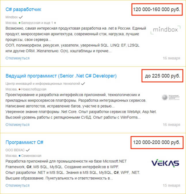 Зарплата C# программиста