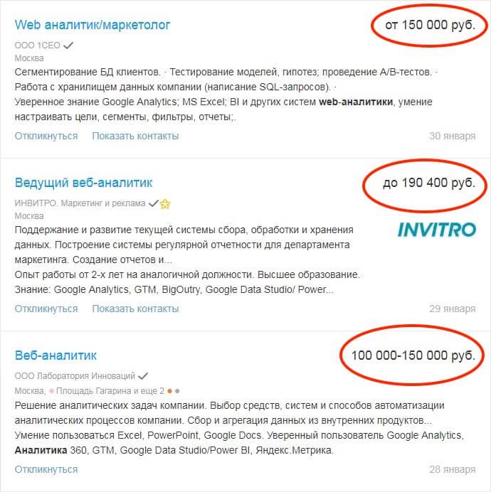 Зарплата веб-аналитика