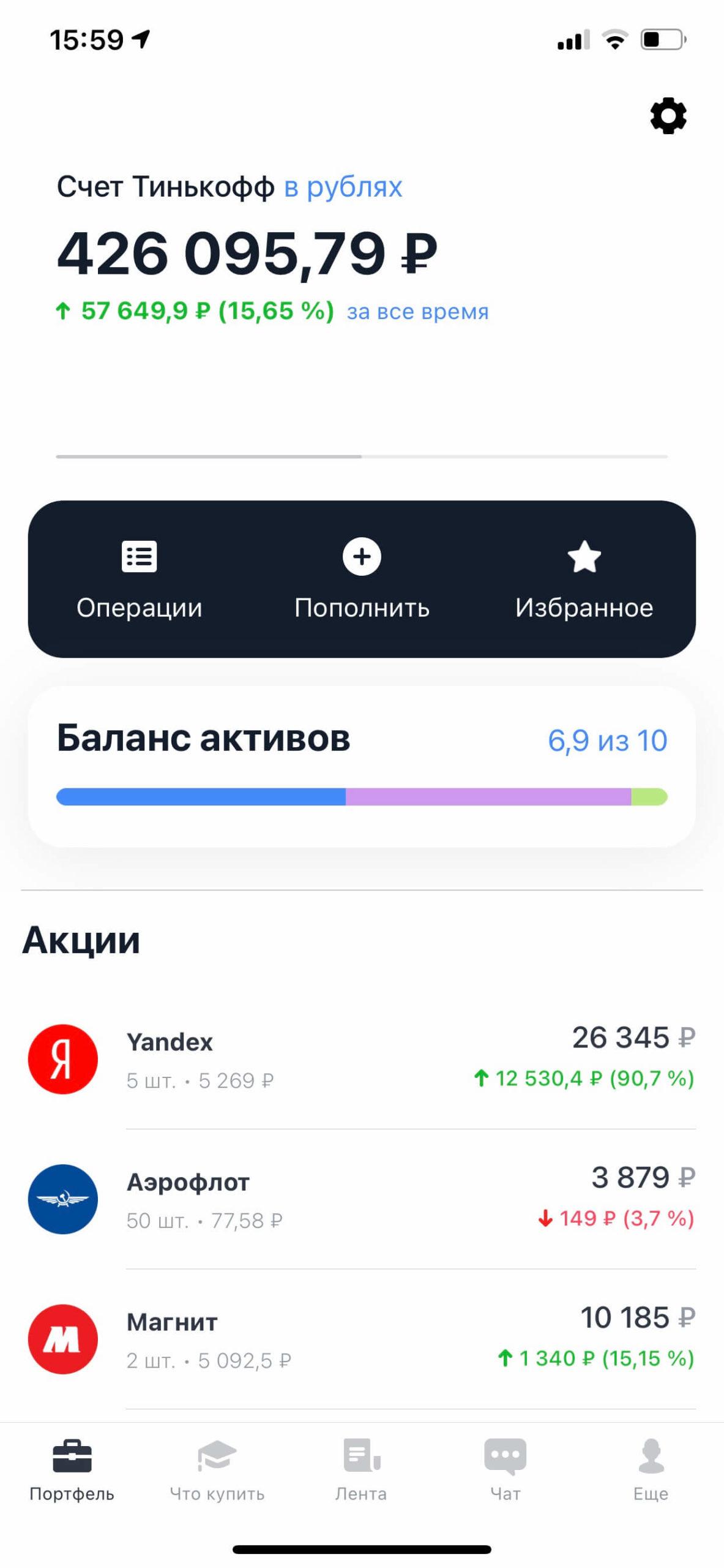Мой инвестиционный портфель в российские акции и ETF фонды