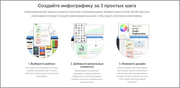 онлайн сервис Venngage