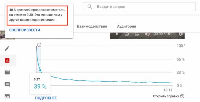 статистика видео