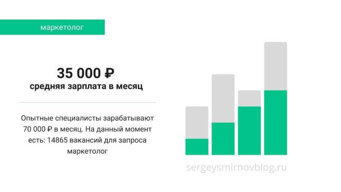 Сколько зарабатывает маркетолог