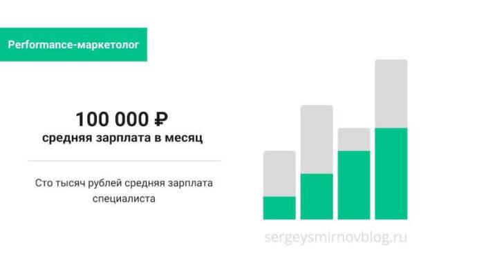 100 000 рублей средняя зарплата performance-маркетолога